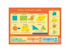 Educatieve Onderleggers - Omtrek,Oppervlakte En Volume